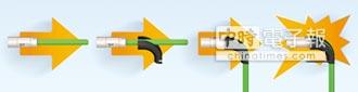 易格斯igus 創新電纜接頭彎角解決方案