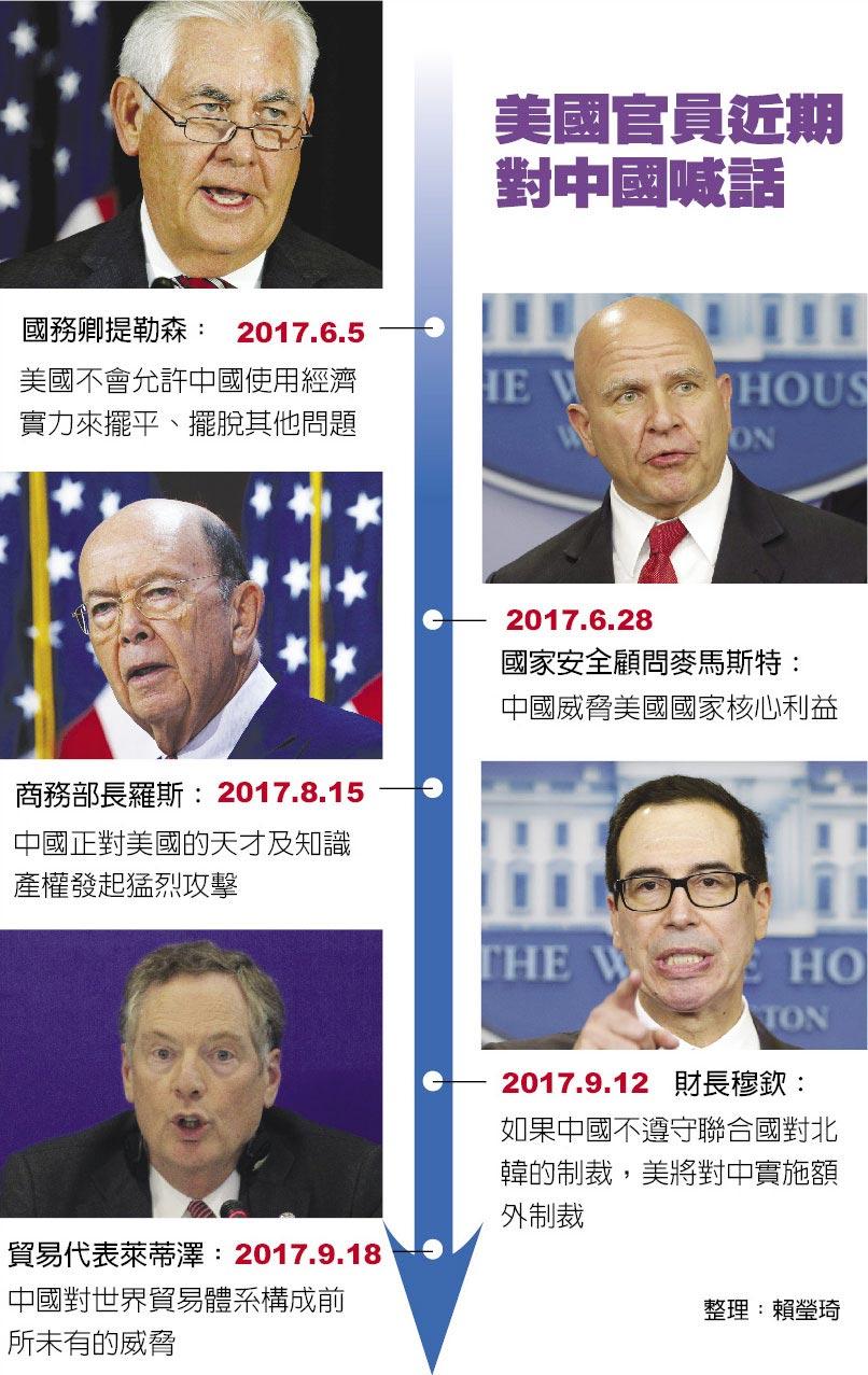 美國官員近期對中國喊話
