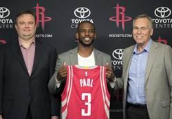 NBA》火箭BPI排第2 莫瑞預告將有動作