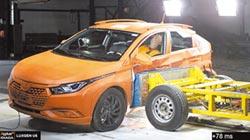國產車創舉 U5成功挑戰歐規撞擊測試