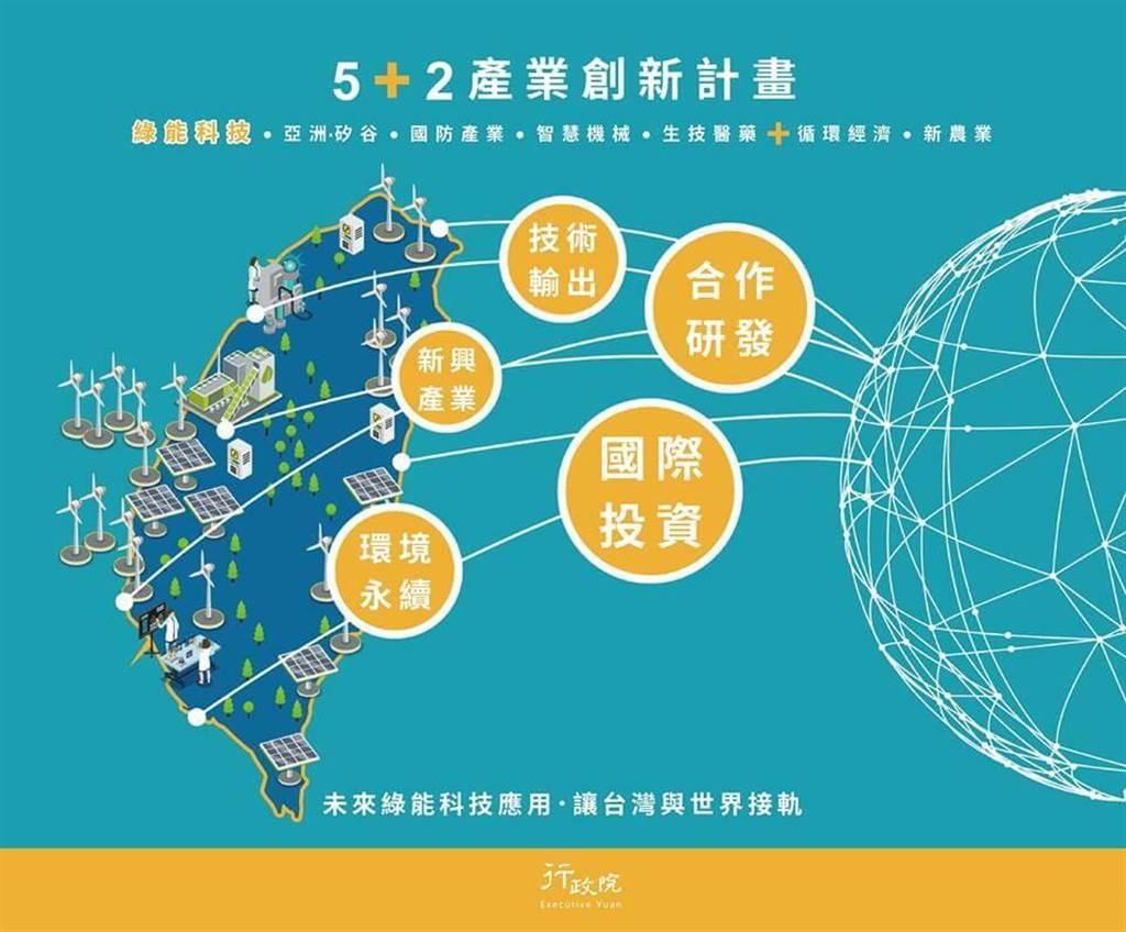 「5+2」產業創新,堪稱蔡政府施政「重中之重」。(圖片來源:行政院)