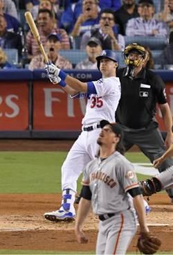 MLB》菜鳥轟破紀錄還封王 道奇單日雙喜臨門