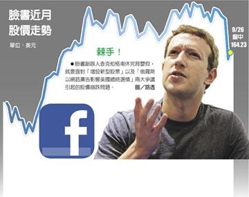 查克柏格銷假上班 臉書股價慘綠