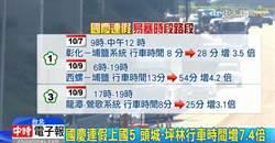 雙十連假返鄉優惠 分段走國道「省百元」