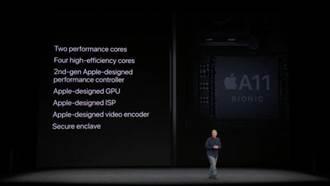 蘋果A11晶片太強大 跑分軟體創辦人驚呆