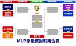 《時來運轉》眉角 – 林博泰:2017 MLB季後賽觀賽及投注重點參考