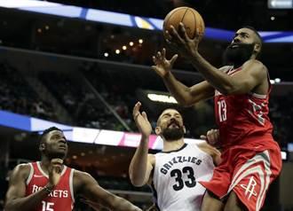 NBA》手感爛仍拿18分 哈登領火箭3連勝