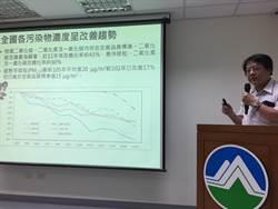 PM2.5、戴奧辛空汙費明年開徵 8000家業者受影響