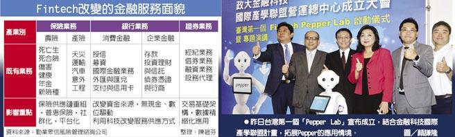 Fintech改變的金融服務面貌 昨日台灣第一個「Pepper Lab」宣布成立,結合金融科技國際產學聯盟計畫,拓展Pepper的應用情境。圖/顏謙隆