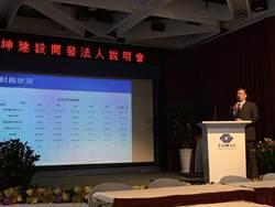 全坤建總經理廖學新:買房過年的人多了 全年會轉盈
