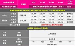 台灣之星iPhone X買貴退差價還保證7天內取貨
