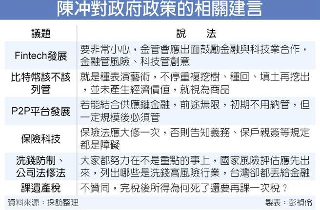 陳冲對政府政策的相關建言