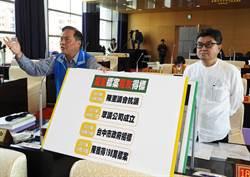 民政局:中市參與式預算招標程序 禁得起檢驗