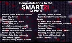 金門多采多姿 入圍「全球21大智慧城市」