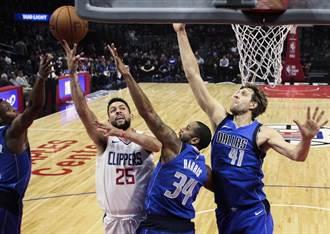 NBA》小牛開季1勝8敗墊底 19年來首次