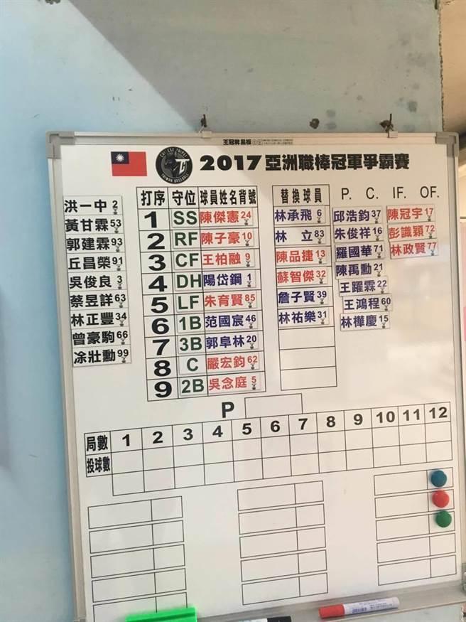 亞冠賽第二戰中華隊打序。(周鎮宇攝)