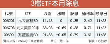 3檔ETF除息 殖利率最高逾3.6%