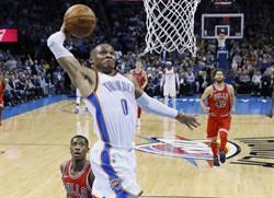 NBA》雷霆三巨頭重聚 竟讓公牛首節僅7分