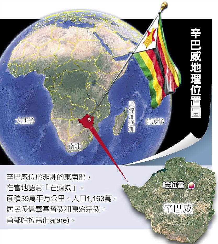 辛巴威地理位置圖