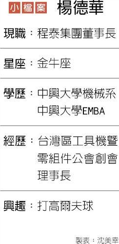 程泰集團董事長楊德華: 工具機景氣 明年更上層樓