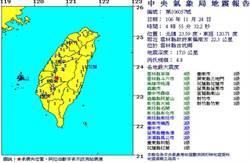 04:55雲林縣古坑鄉發生規模4.8有感地震