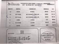 全國語文競賽 新北控台中作弊