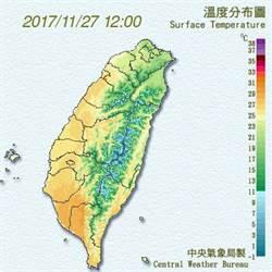東北風短波來去匆匆 天氣回暖又將變涼