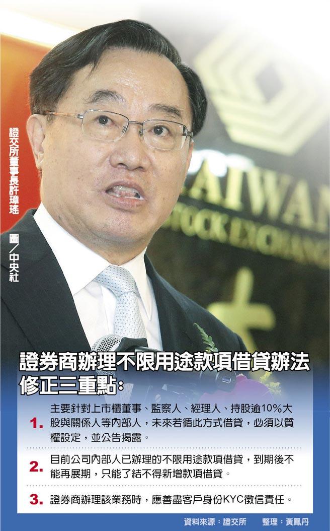 證交所董事長許璋瑤  圖/中央社