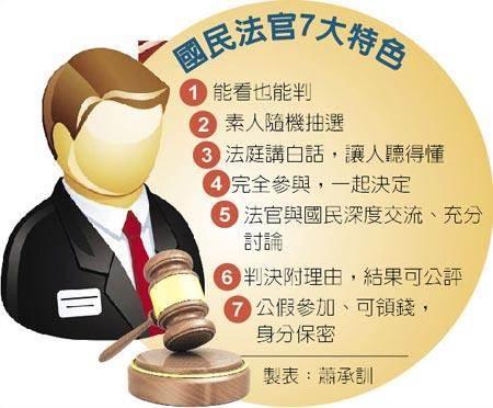 國民法官7大特色