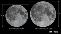 80年來第8大!2017唯一超級月亮今晚登場