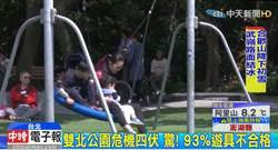 影》雙北公園危機四伏 93%遊具不合格