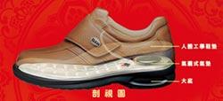 BAW 舊鞋換新鞋現折1,000