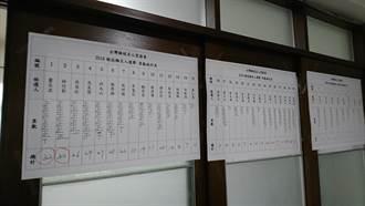 恭喜!蕭長滾、林信彰入選台灣棒球名人堂
