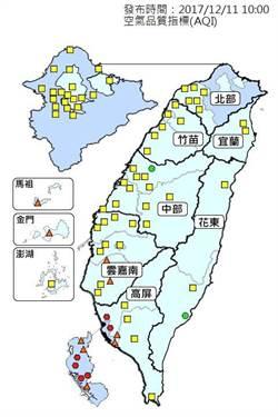 東北季風到 高雄空氣品質呈紅害