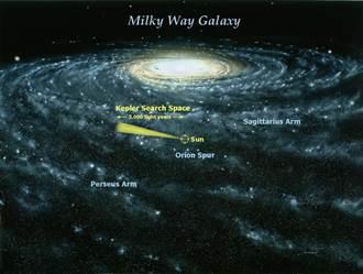 發現可居住行星!?NASA周四有重大宣布