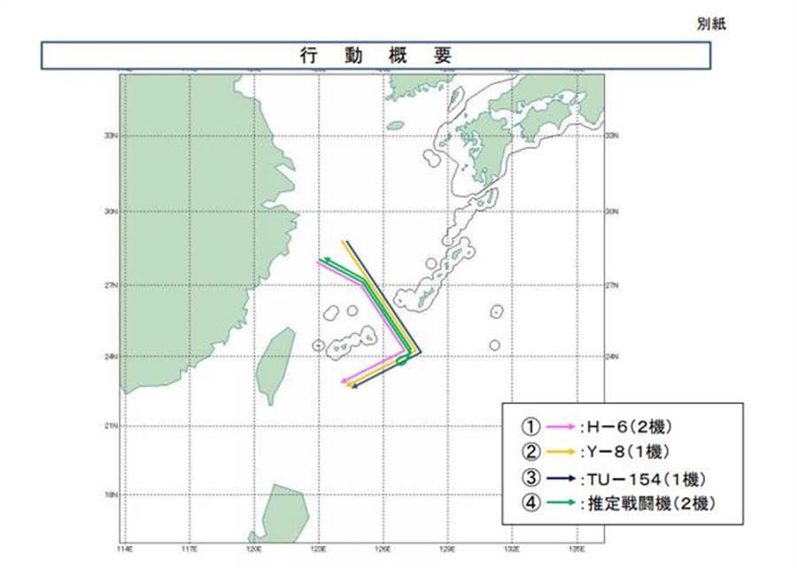 中共軍機11日繞台,日本當日發布的行動概要資料。(圖/取自日本統合幕僚監部網站)