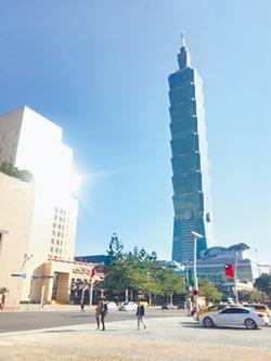 台北101 連5年蟬聯北市地王