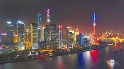 陸城市競爭力排行 滬港登全球前十