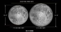 1月2日見年度最大滿月 1月31日有月全食