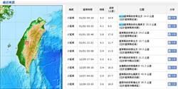 台東開春 地震搖不停