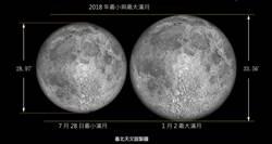 1月天空很精采!2018最大滿月 就在今天