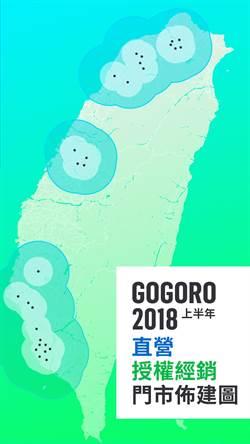 Gogoro年底前突破100家銷售服務中心