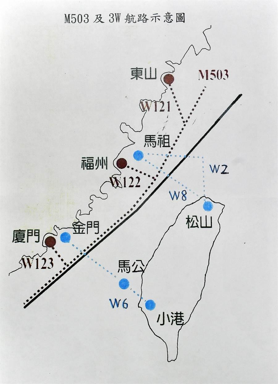 M503及3W航路示意圖。(劉宗龍攝)