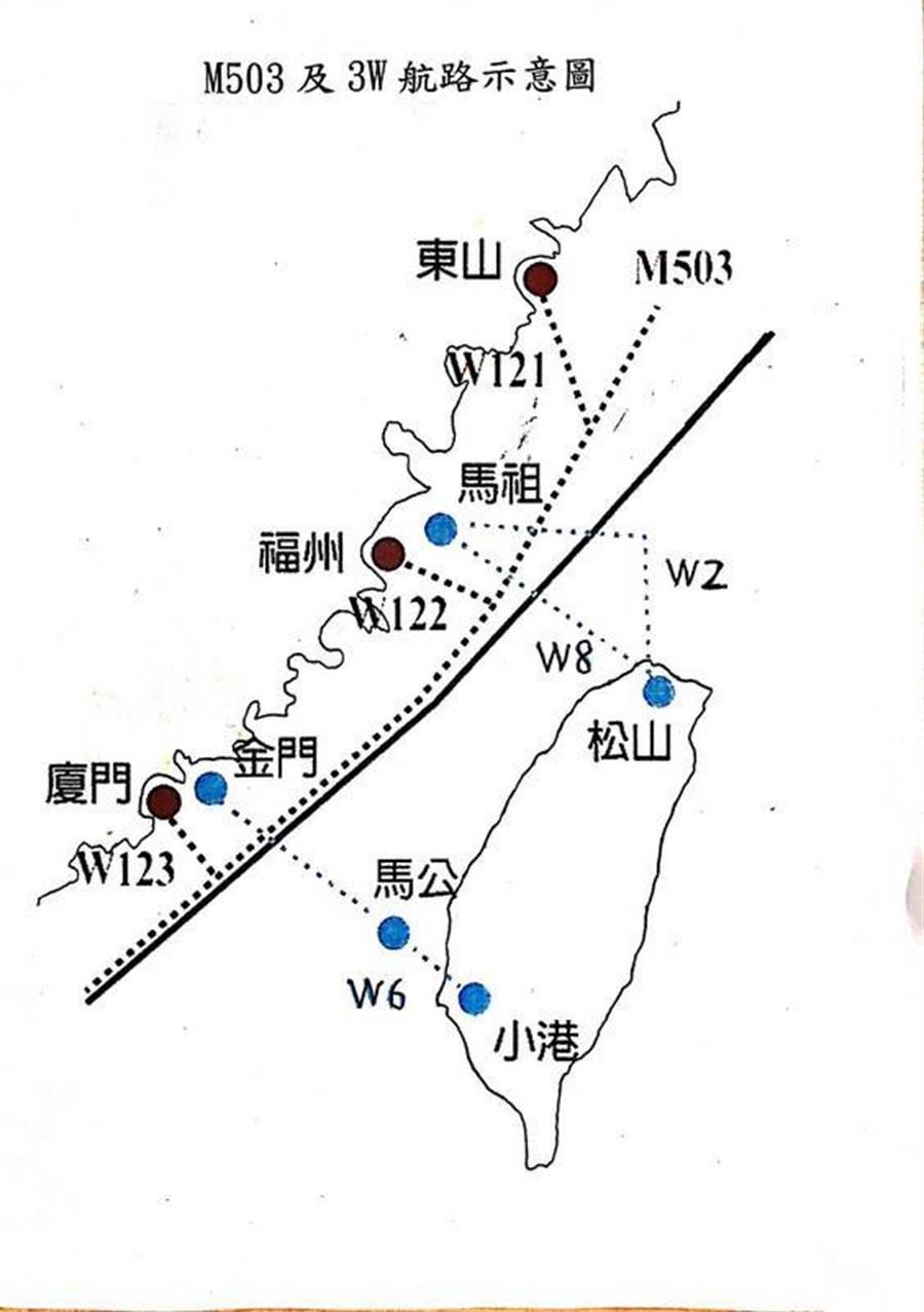 中國大陸民航局4日宣布開通M503北上航線及W121、W122、W123共3條銜接航線。虛線為陸方公布的航線,黑色實線為海峽中線、藍色虛線為台灣飛金門、馬祖航線。(圖/交通部民航局提供)