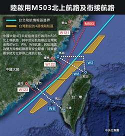 看懂M503四航線爭議》陸打連環戰術 制台一波接一波