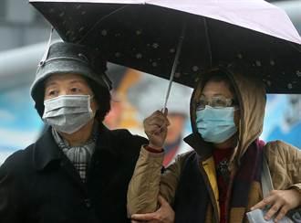 霸王寒流單日溫差15度 「這敏感部位」做好保暖防腦中風