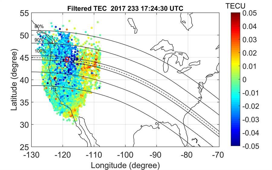 2017年8月21日約當地時間上午9時30分,日全食之超音速月影於美國奧勒岡州(加州)引發之電離層音爆艏震波。(劉正彥提供)