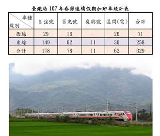 台鐵加開春節329班次 紅眼列車七折