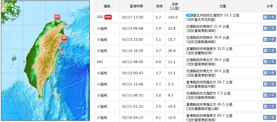 今天下午1時59分發生在北巿北投區規模5.7的有感地震。(圖/截自氣象局)