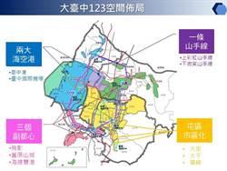 共創中部大都會格局!「台中市區域計畫」19日公告實施